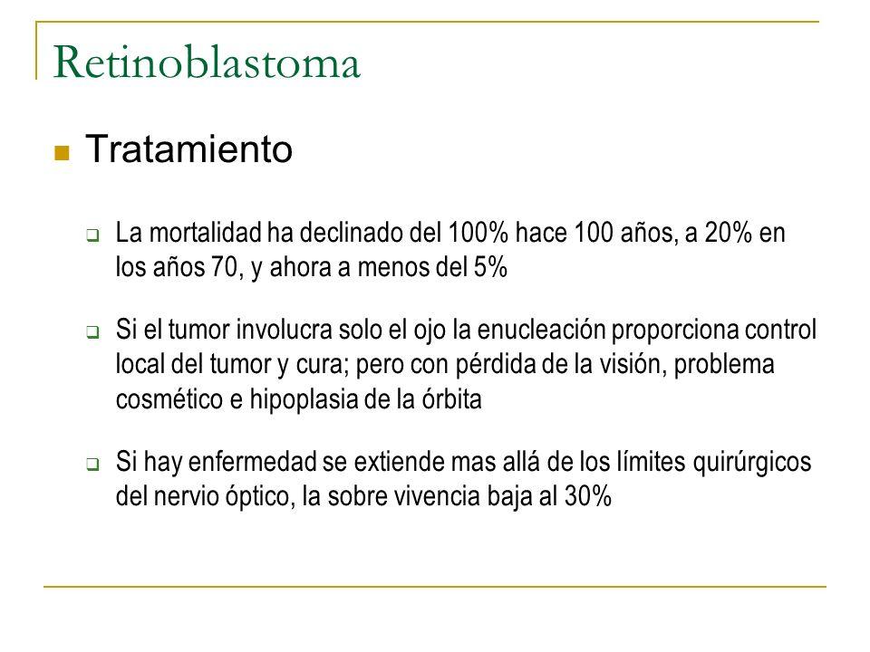 Retinoblastoma Tratamiento La mortalidad ha declinado del 100% hace 100 años, a 20% en los años 70, y ahora a menos del 5% Si el tumor involucra solo