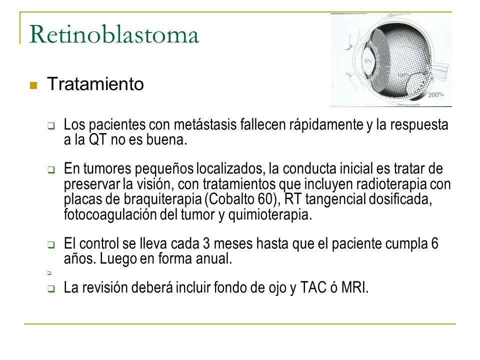 Retinoblastoma Tratamiento Los pacientes con metástasis fallecen rápidamente y la respuesta a la QT no es buena. En tumores pequeños localizados, la c