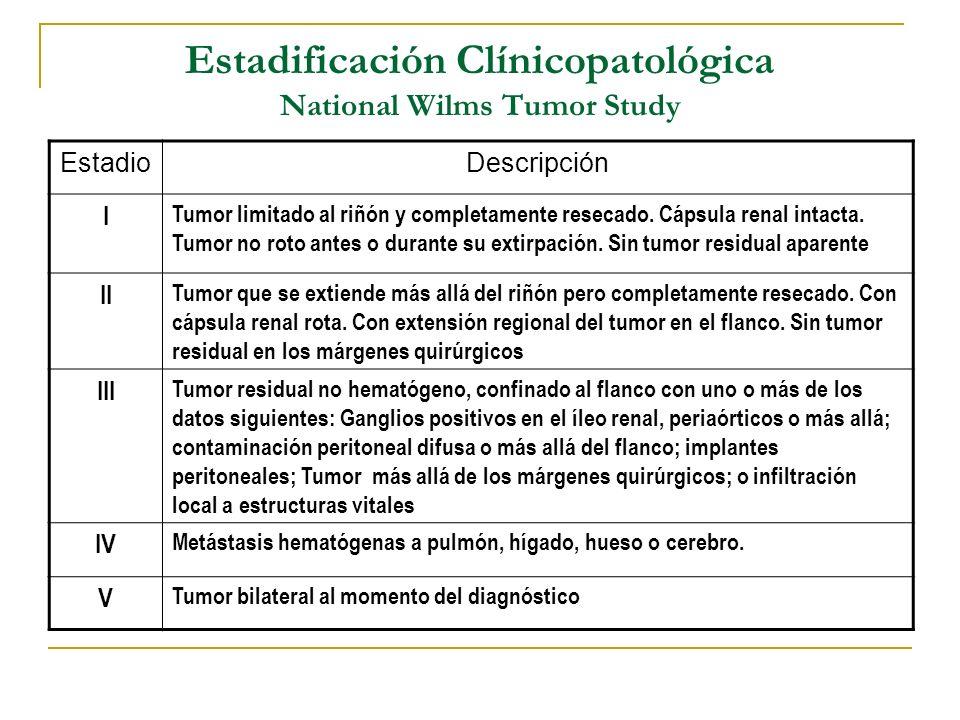 Estadificación Clínicopatológica National Wilms Tumor Study EstadioDescripción I Tumor limitado al riñón y completamente resecado. Cápsula renal intac