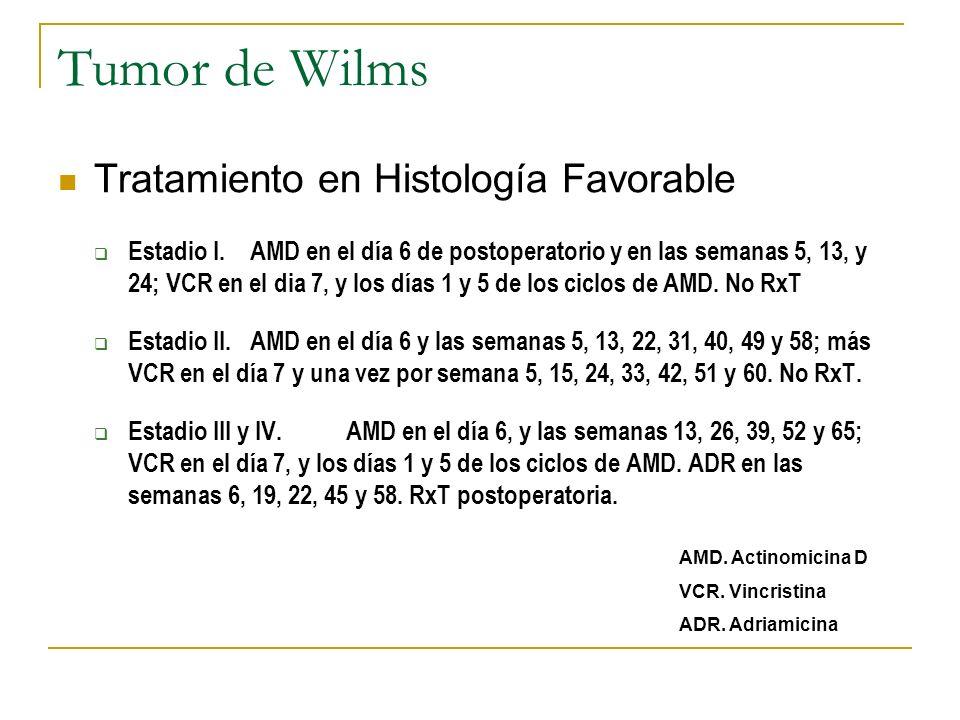 Tumor de Wilms Tratamiento en Histología Favorable Estadio I. AMD en el día 6 de postoperatorio y en las semanas 5, 13, y 24; VCR en el dia 7, y los d