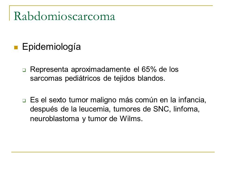 Rabdomioscarcoma Epidemiología Representa aproximadamente el 65% de los sarcomas pediátricos de tejidos blandos. Es el sexto tumor maligno más común e