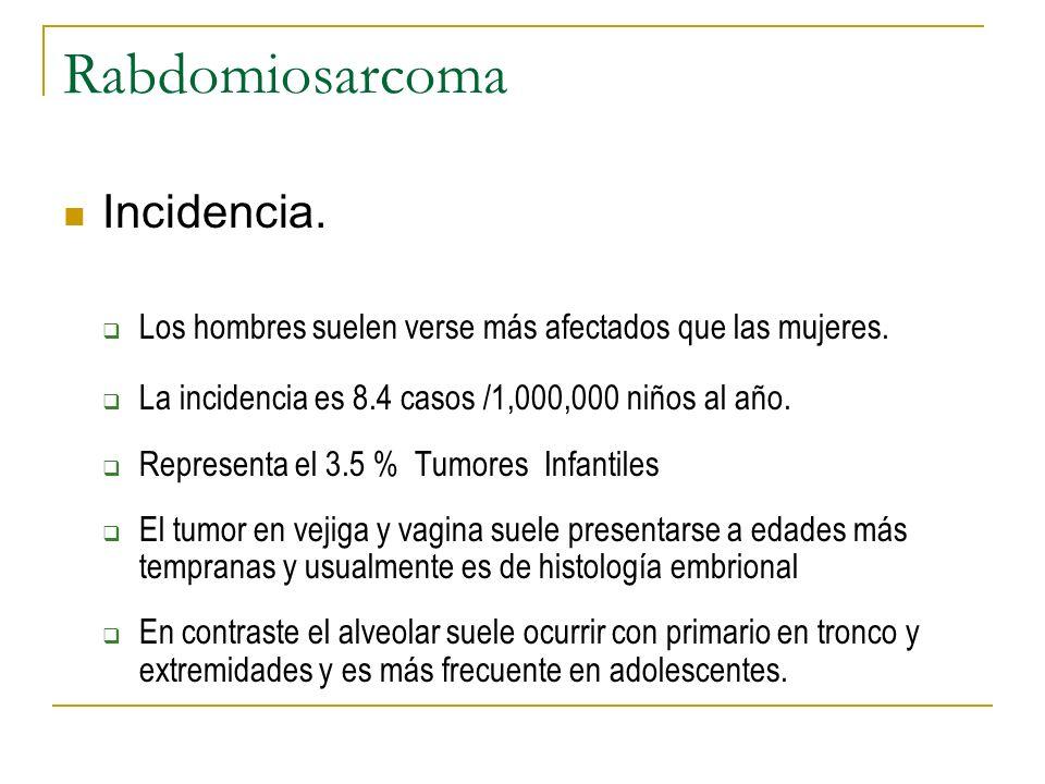 Rabdomiosarcoma Incidencia. Los hombres suelen verse más afectados que las mujeres. La incidencia es 8.4 casos /1,000,000 niños al año. Representa el