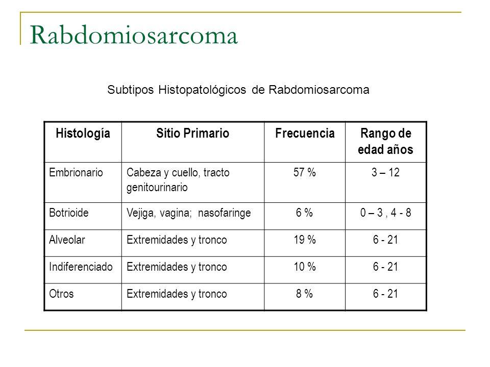 Rabdomiosarcoma HistologíaSitio PrimarioFrecuenciaRango de edad años EmbrionarioCabeza y cuello, tracto genitourinario 57 %3 – 12 BotrioideVejiga, vag