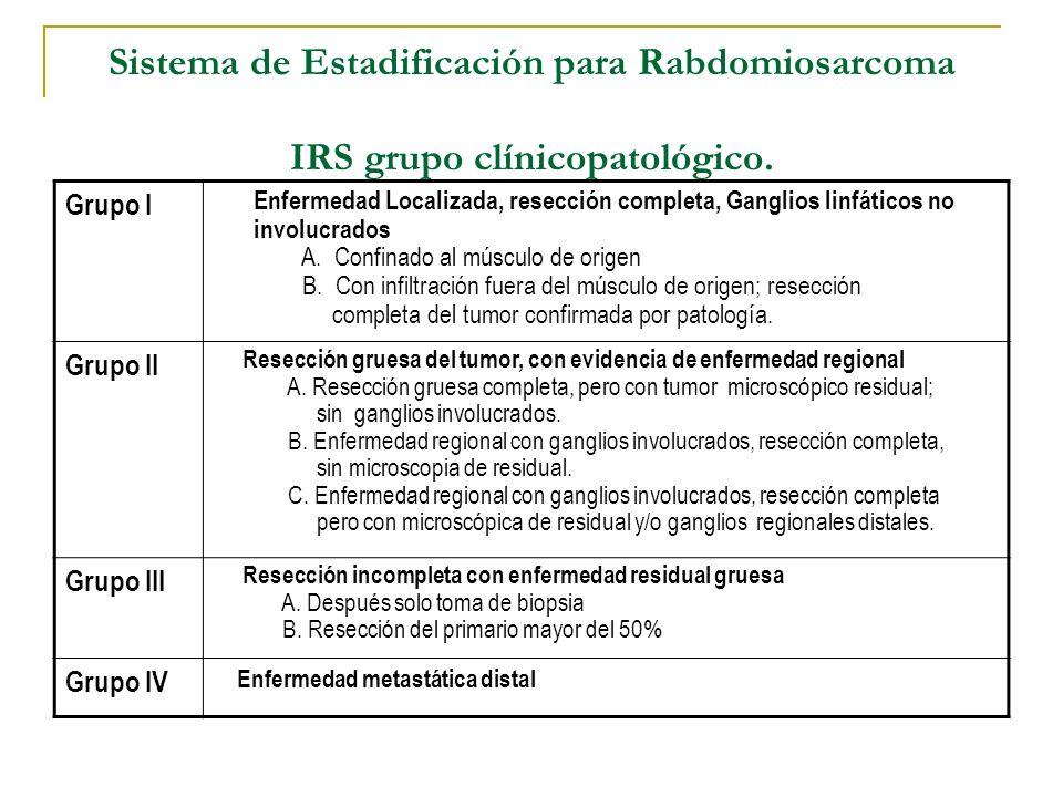 Sistema de Estadificación para Rabdomiosarcoma IRS grupo clínicopatológico. Grupo I Enfermedad Localizada, resección completa, Ganglios linfáticos no