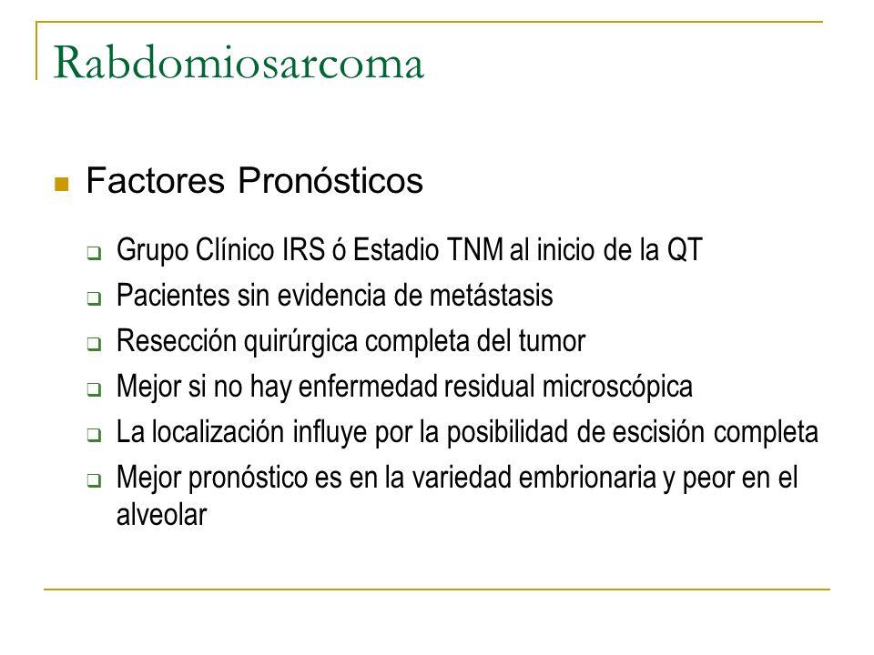 Rabdomiosarcoma Factores Pronósticos Grupo Clínico IRS ó Estadio TNM al inicio de la QT Pacientes sin evidencia de metástasis Resección quirúrgica com