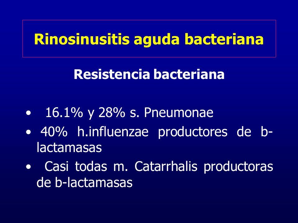 Rinosinusitis aguda bacteriana Resistencia bacteriana 16.1% y 28% s. Pneumonae 40% h.influenzae productores de b- lactamasas Casi todas m. Catarrhalis