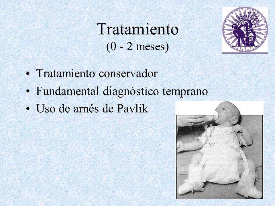 Tratamiento (0 - 2 meses) Tratamiento conservador Fundamental diagnóstico temprano Uso de arnés de Pavlik