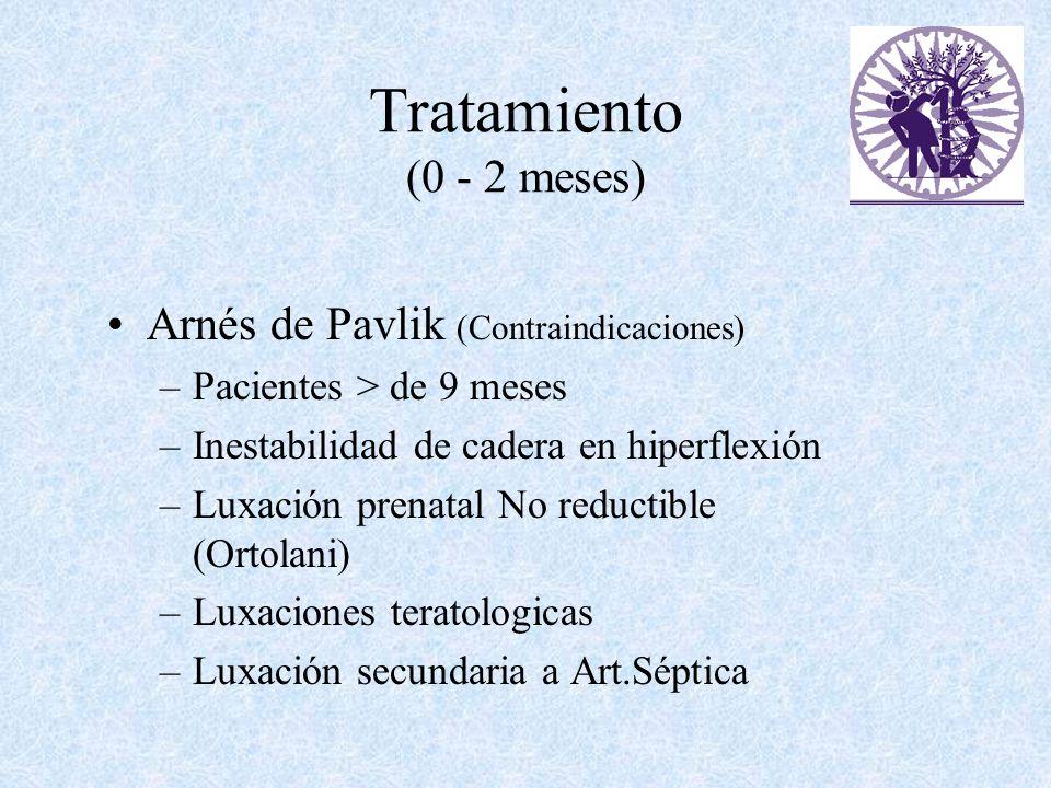 Tratamiento (0 - 2 meses) Arnés de Pavlik (Contraindicaciones) –Pacientes > de 9 meses –Inestabilidad de cadera en hiperflexión –Luxación prenatal No