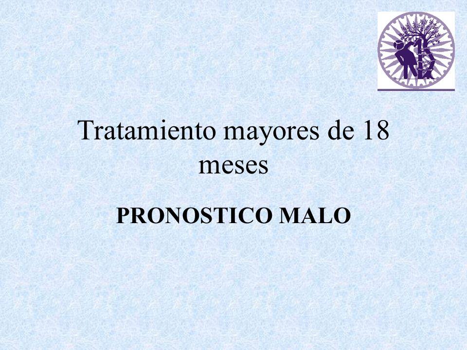 Tratamiento mayores de 18 meses PRONOSTICO MALO