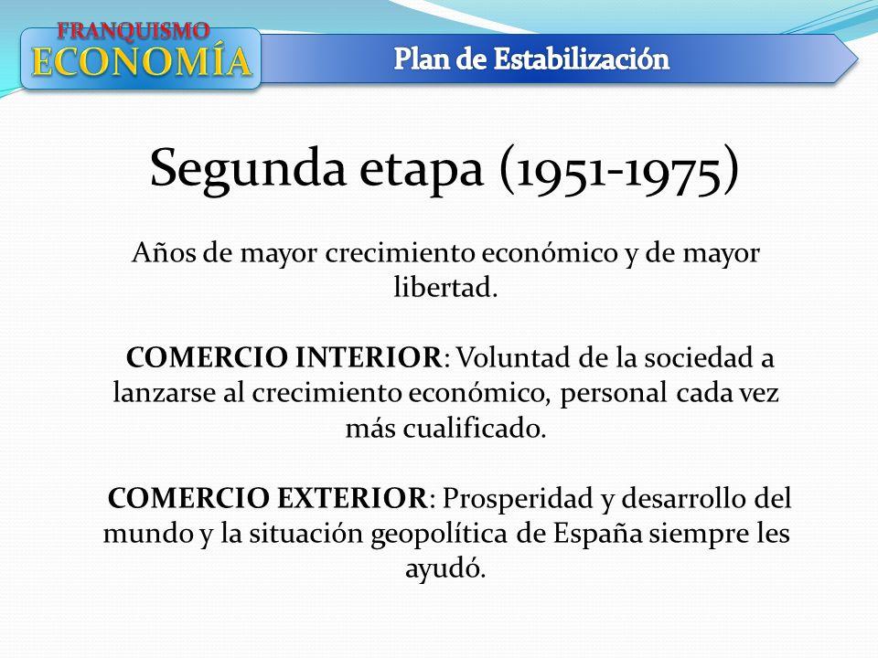 Segunda etapa (1951-1975) Años de mayor crecimiento económico y de mayor libertad. COMERCIO INTERIOR: Voluntad de la sociedad a lanzarse al crecimient