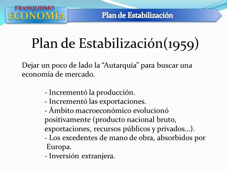 Plan de Estabilización(1959) Dejar un poco de lado la Autarquía para buscar una economía de mercado. - Incrementó la producción. - Incrementó las expo
