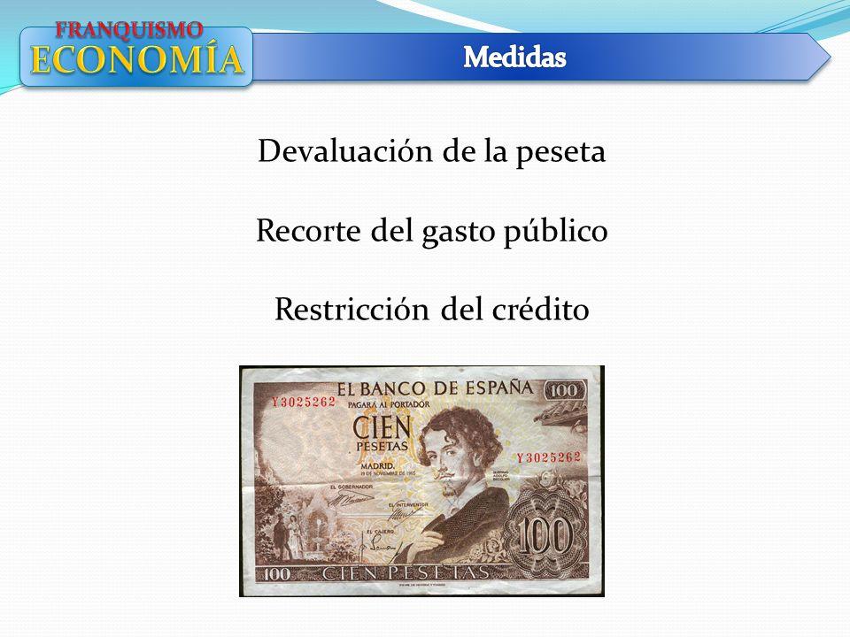 Devaluación de la peseta Recorte del gasto público Restricción del crédito