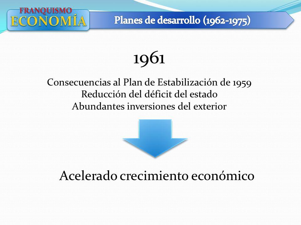 1961 Consecuencias al Plan de Estabilización de 1959 Reducción del déficit del estado Abundantes inversiones del exterior Acelerado crecimiento económ