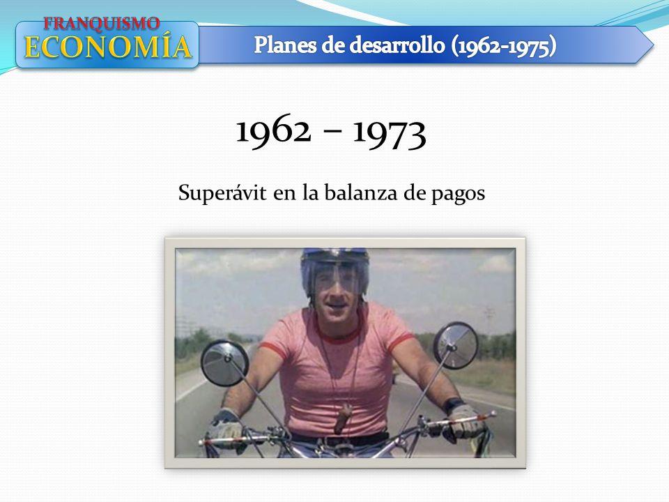 1962 – 1973 Superávit en la balanza de pagos