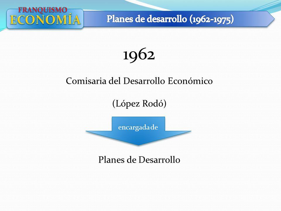 1962 Comisaria del Desarrollo Económico (López Rodó) Planes de Desarrollo encargada de
