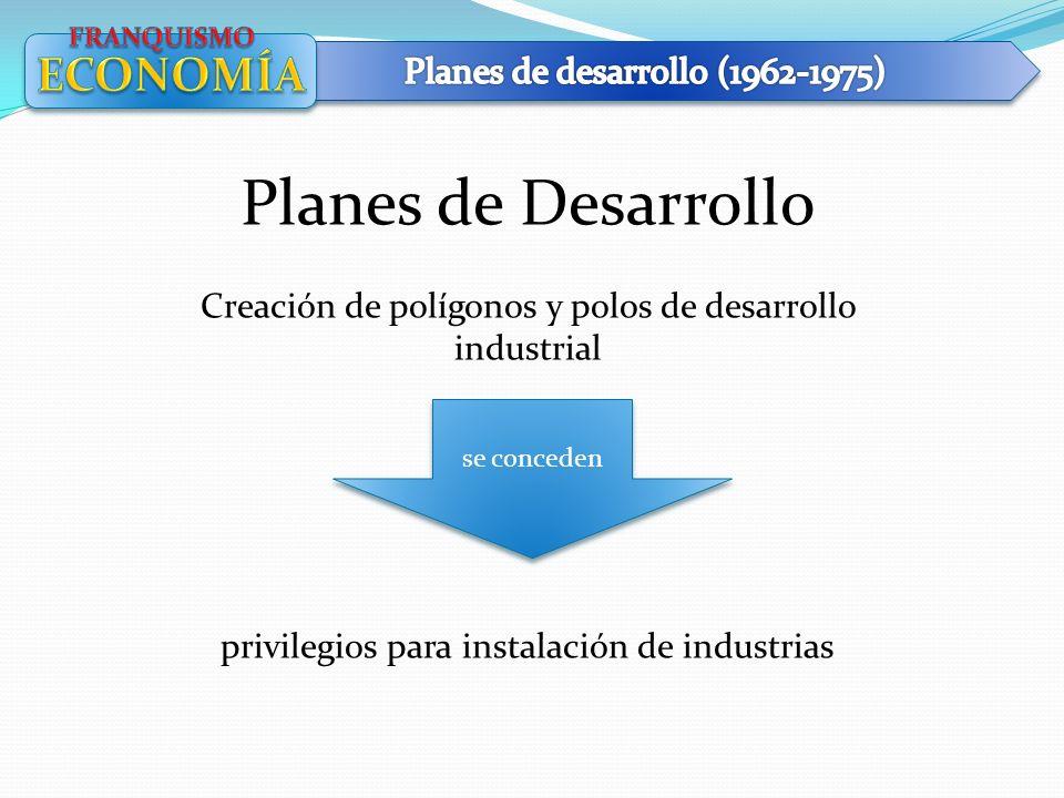 Planes de Desarrollo Creación de polígonos y polos de desarrollo industrial privilegios para instalación de industrias se conceden