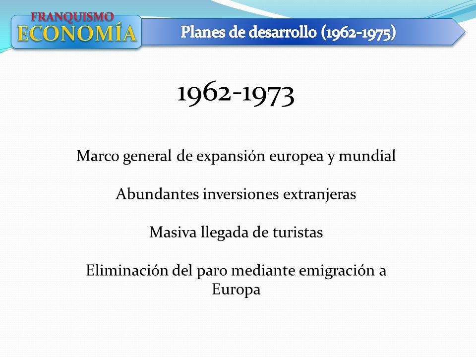 1962-1973 Marco general de expansión europea y mundial Abundantes inversiones extranjeras Masiva llegada de turistas Eliminación del paro mediante emi