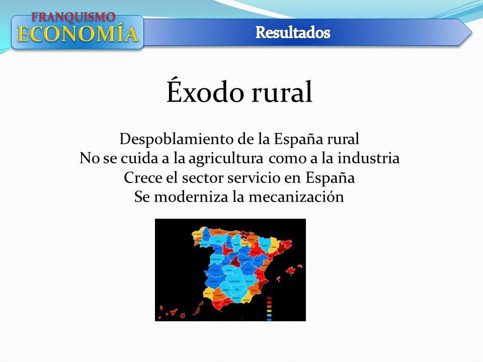 Éxodo rural Despoblamiento de la España rural No se cuida a la agricultura como a la industria Crece el sector servicio en España Se moderniza la meca