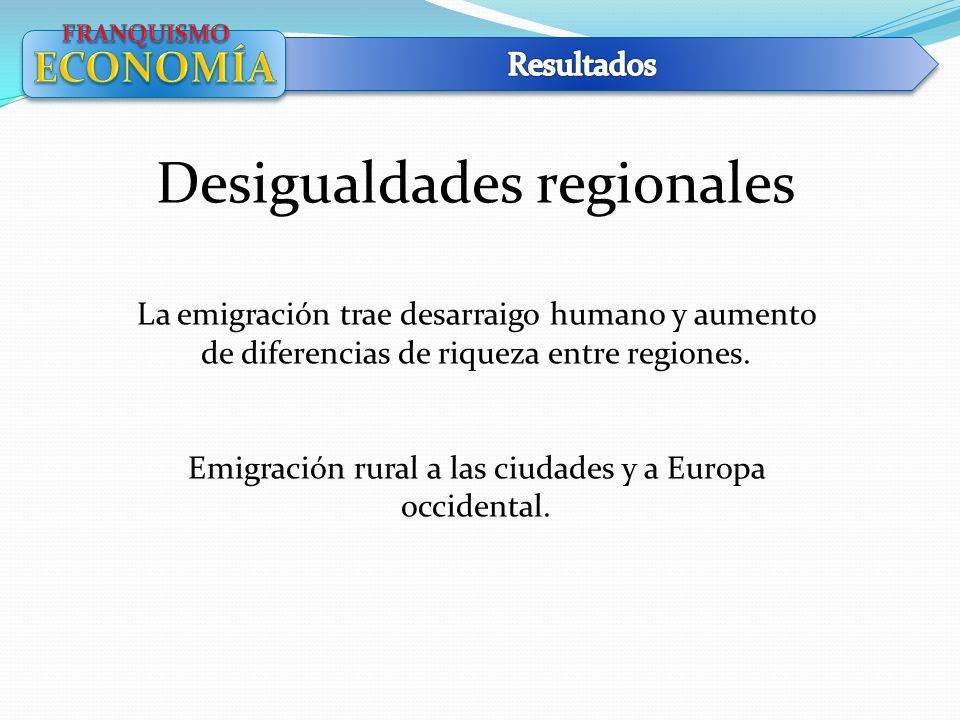 Desigualdades regionales La emigración trae desarraigo humano y aumento de diferencias de riqueza entre regiones. Emigración rural a las ciudades y a