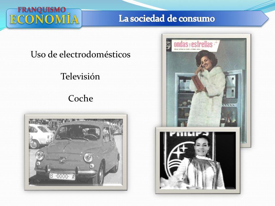 Uso de electrodomésticos Televisión Coche