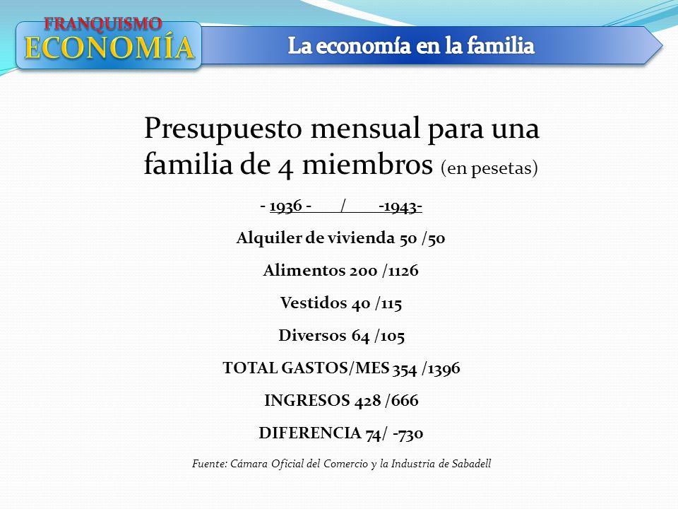 Presupuesto mensual para una familia de 4 miembros (en pesetas) - 1936 - / -1943- Alquiler de vivienda 50 /50 Alimentos 200 /1126 Vestidos 40 /115 Div