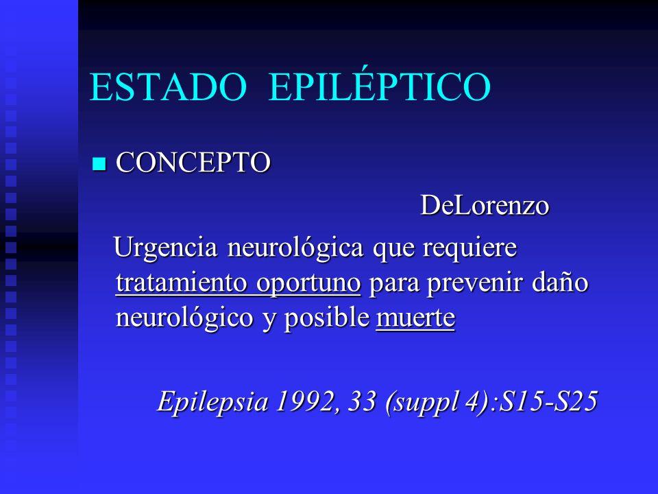 ESTADO EPILÉPTICO CONCEPTO CONCEPTO Gpo Estudio SE en Norteamérica Crisis convulsiva con duración de 10 mins o más de actividad epiléptica contínua o más de actividad epiléptica contínua J Am Med Assoc 1993, 270:854-859