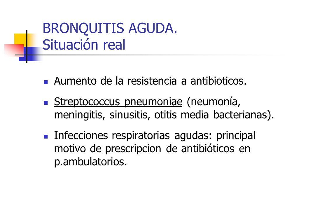 BRONQUITIS AGUDA. Situación real Aumento de la resistencia a antibioticos. Streptococcus pneumoniae (neumonía, meningitis, sinusitis, otitis media bac