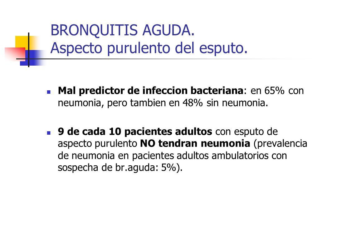 BRONQUITIS AGUDA. Aspecto purulento del esputo. Mal predictor de infeccion bacteriana: en 65% con neumonia, pero tambien en 48% sin neumonia. 9 de cad