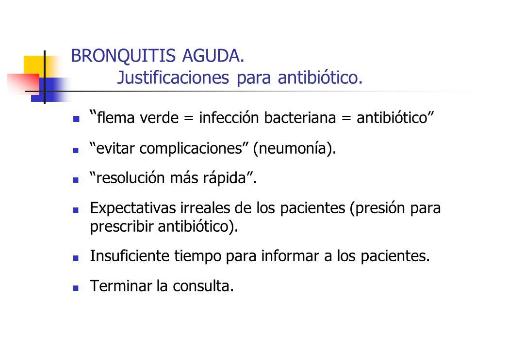 BRONQUITIS AGUDA. Justificaciones para antibiótico. flema verde = infección bacteriana = antibiótico evitar complicaciones (neumonía). resolución más