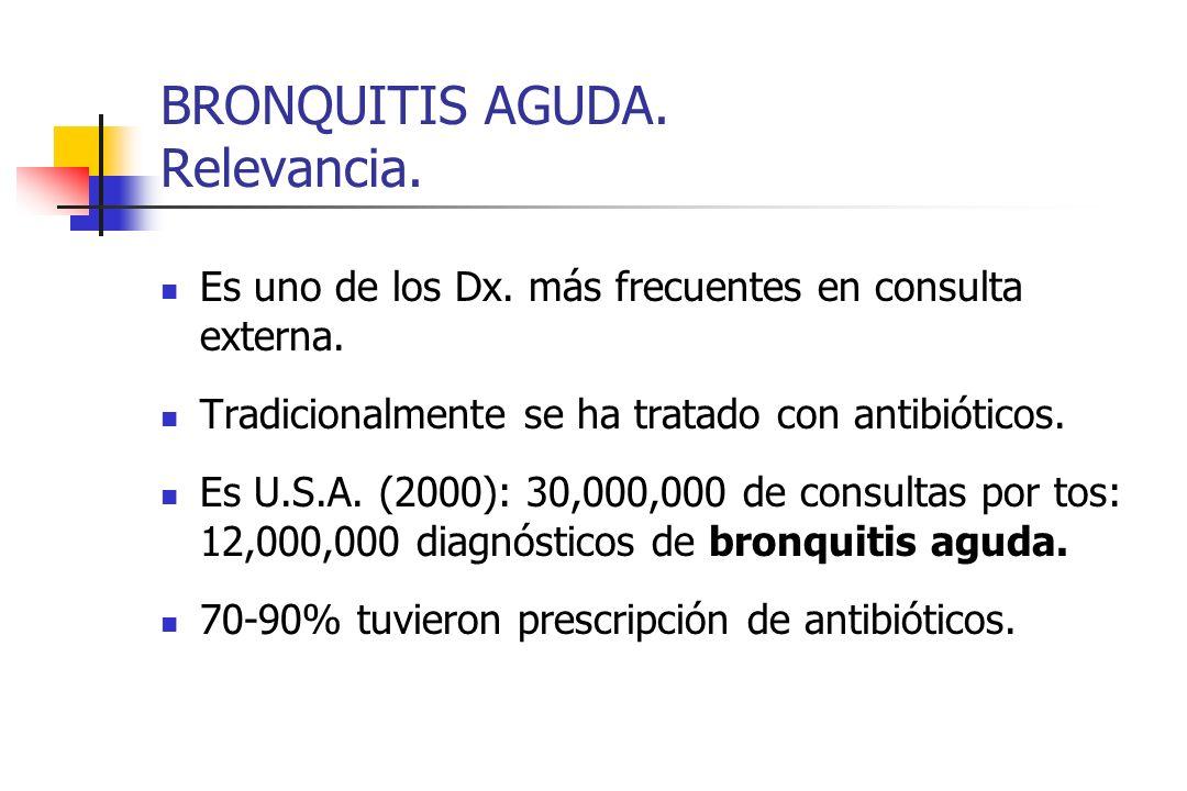 BRONQUITIS AGUDA. Relevancia. Es uno de los Dx. más frecuentes en consulta externa. Tradicionalmente se ha tratado con antibióticos. Es U.S.A. (2000):
