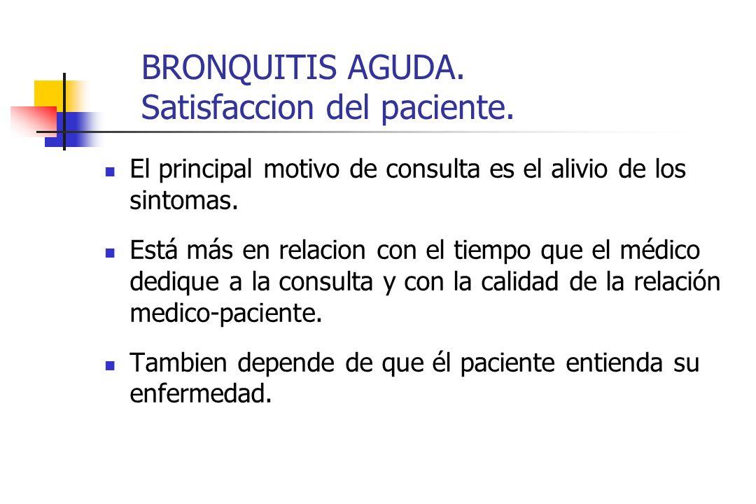 BRONQUITIS AGUDA. Satisfaccion del paciente. El principal motivo de consulta es el alivio de los sintomas. Está más en relacion con el tiempo que el m
