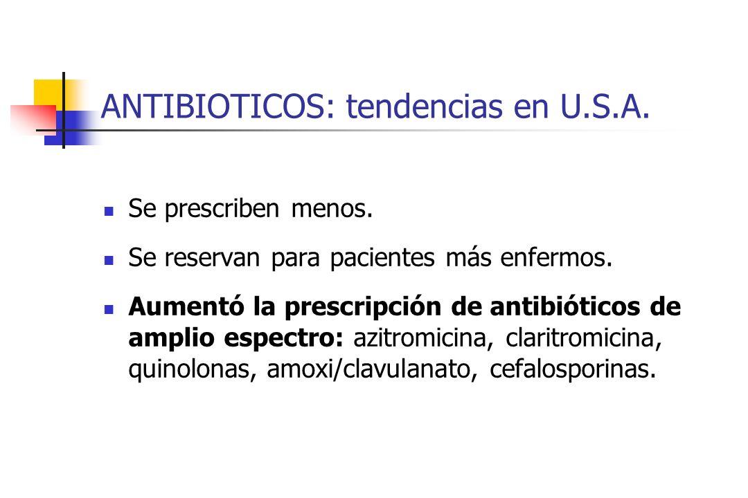 ANTIBIOTICOS: tendencias en U.S.A. Se prescriben menos. Se reservan para pacientes más enfermos. Aumentó la prescripción de antibióticos de amplio esp