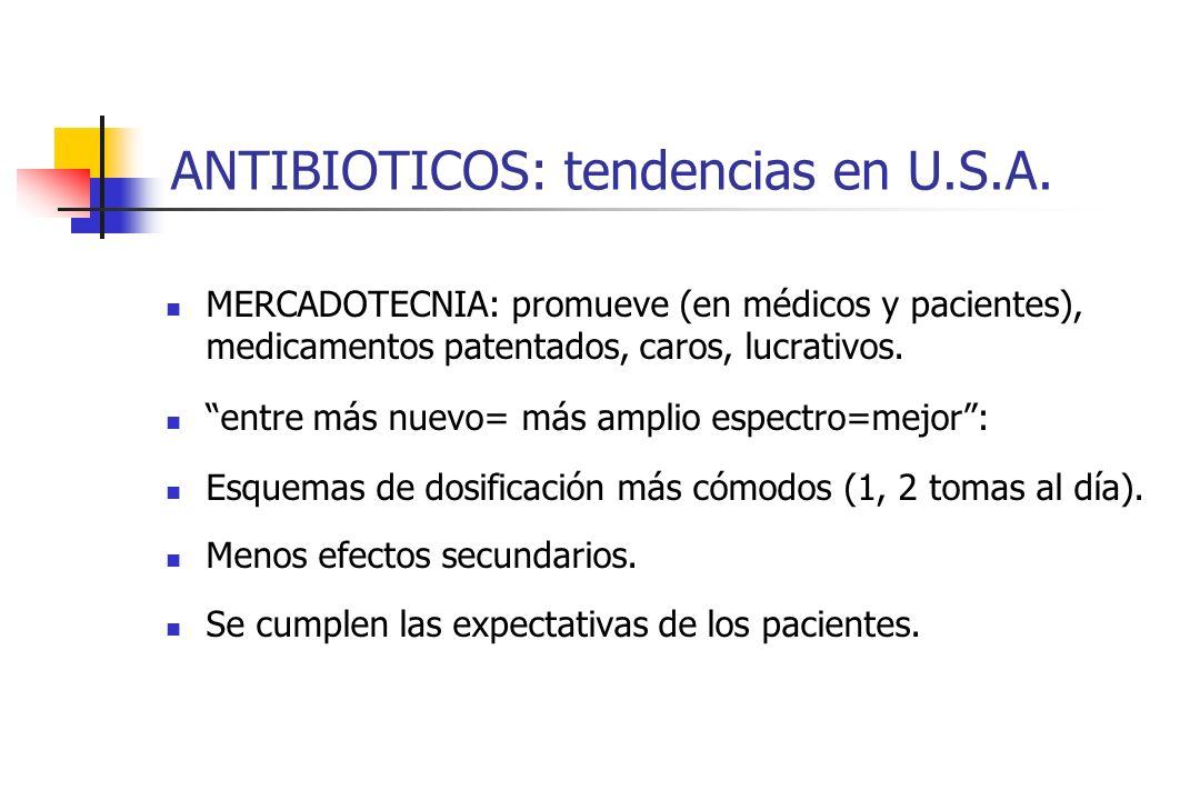 ANTIBIOTICOS: tendencias en U.S.A. MERCADOTECNIA: promueve (en médicos y pacientes), medicamentos patentados, caros, lucrativos. entre más nuevo= más