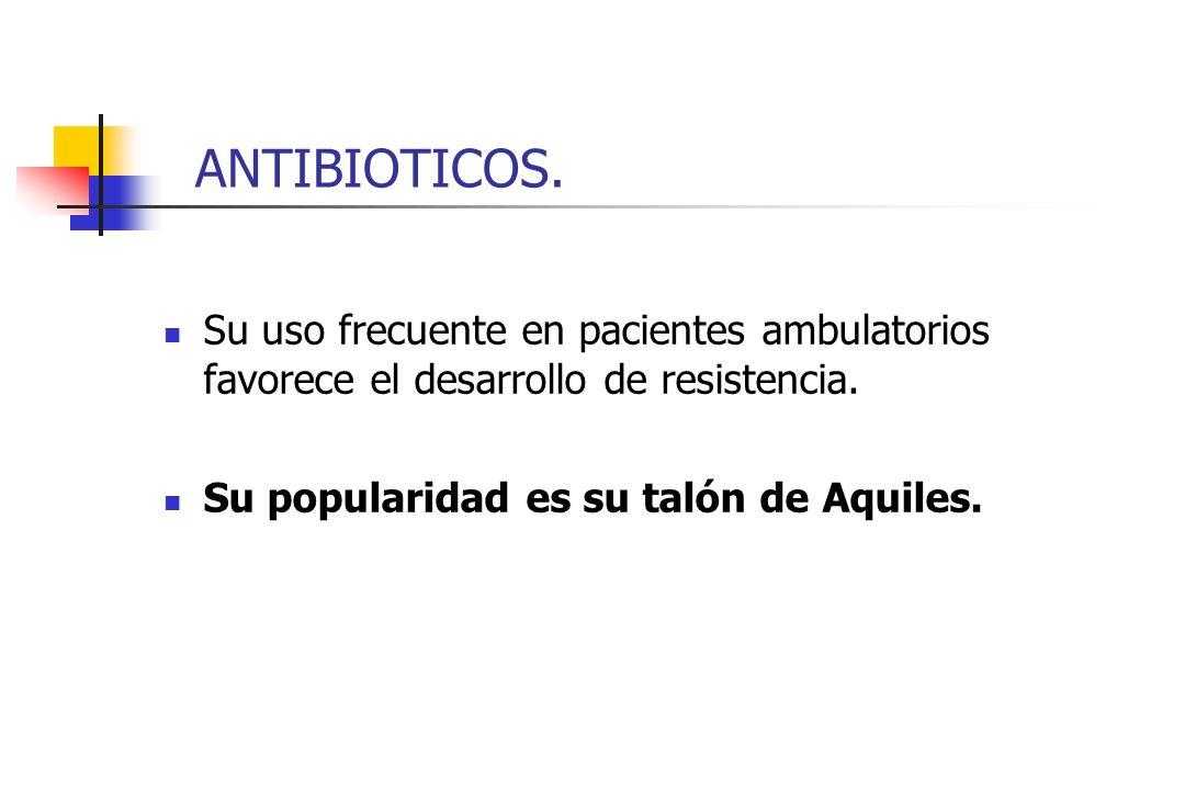 ANTIBIOTICOS. Su uso frecuente en pacientes ambulatorios favorece el desarrollo de resistencia. Su popularidad es su talón de Aquiles.