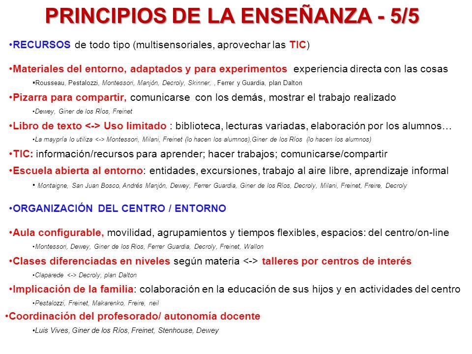 PRINCIPIOS DE LA ENSEÑANZA - 5/5 RECURSOS de todo tipo (multisensoriales, aprovechar las TIC) Materiales del entorno, adaptados y para experimentos ex