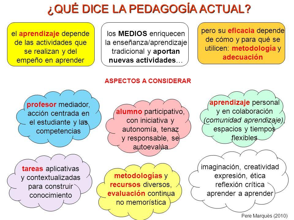 Pere Marquès (2010) ¿QUÉ DICE LA PEDAGOGÍA ACTUAL? el aprendizaje depende de las actividades que se realizan y del empeño en aprender pero su eficacia