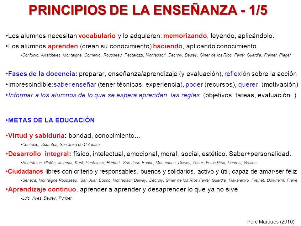 PRINCIPIOS DE LA ENSEÑANZA - 1/5 Los alumnos necesitan vocabulario y lo adquieren: memorizando, leyendo, aplicándolo. Los alumnos aprenden (crean su c