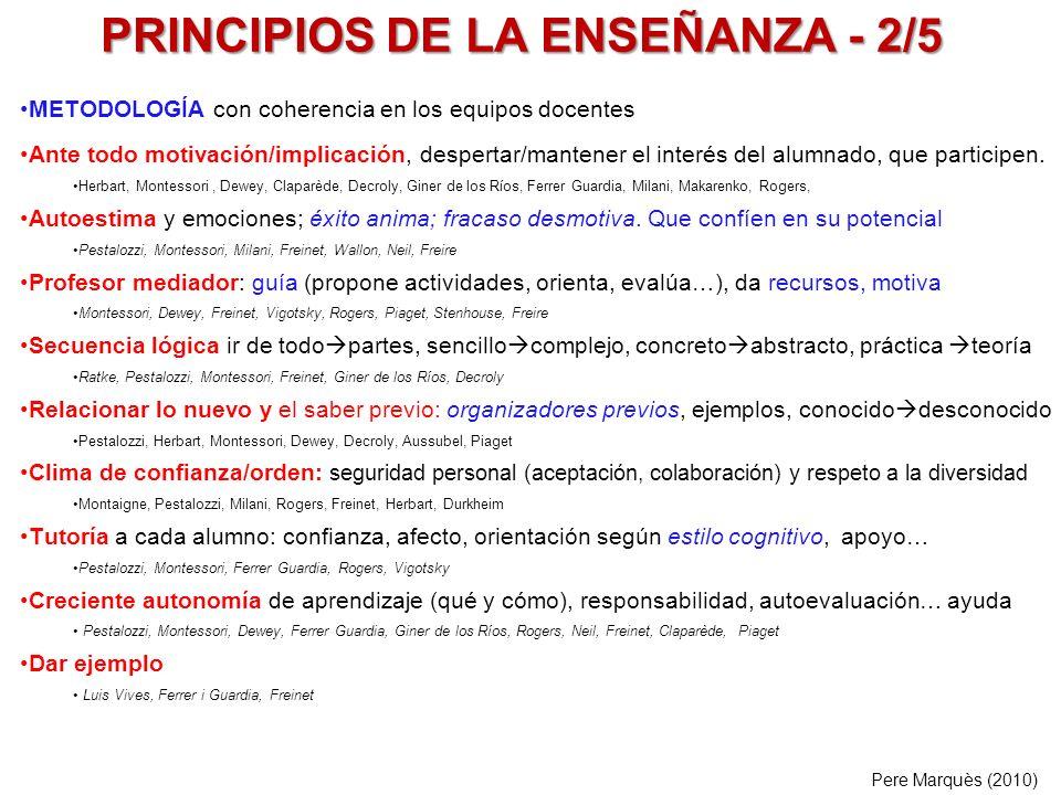 PRINCIPIOS DE LA ENSEÑANZA - 2/5 METODOLOGÍA con coherencia en los equipos docentes Ante todo motivación/implicación, despertar/mantener el interés de