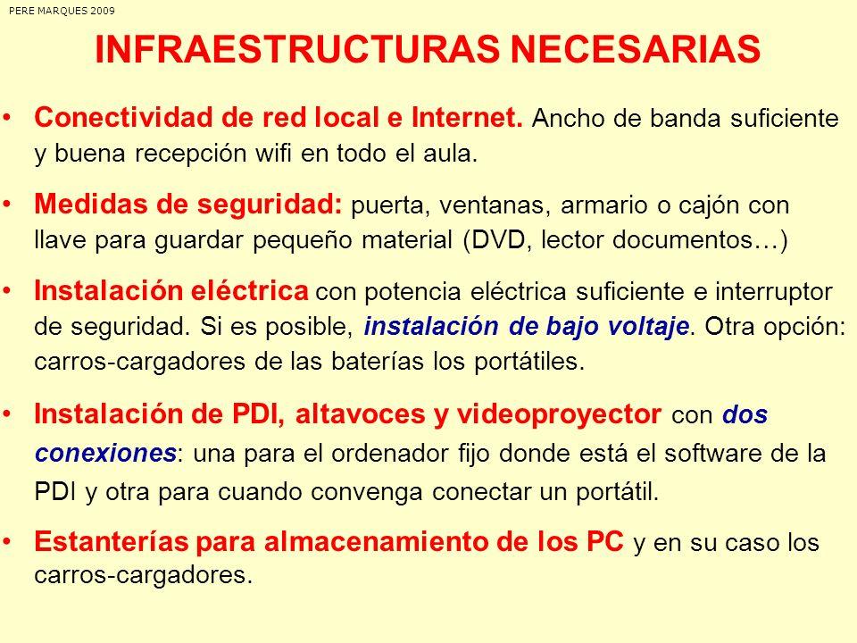 INFRAESTRUCTURAS NECESARIAS Conectividad de red local e Internet. Ancho de banda suficiente y buena recepción wifi en todo el aula. Medidas de segurid