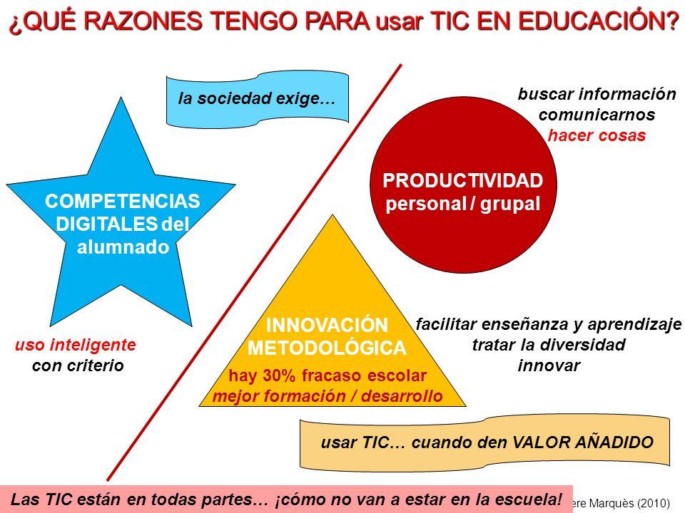 ¿QUÉ RAZONES TENGO PARA usar TIC EN EDUCACIÓN.