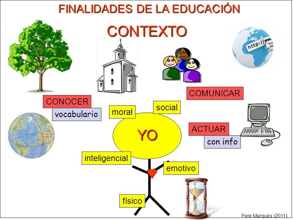 FINALIDADES DE LA EDUCACIÓN CONTEXTO físico emotivo inteligencial Pere Marquès (2011) YO COMUNICAR ACTUAR CONOCER social moral con info vocabulario