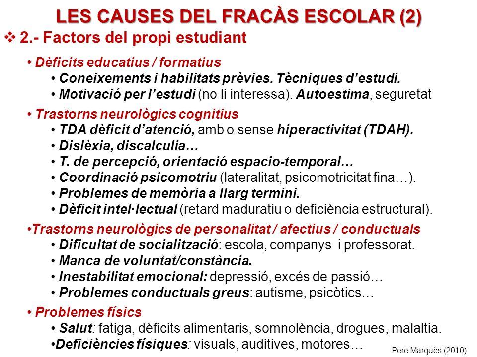 LES CAUSES DEL FRACÀS ESCOLAR (2) 2.- Factors del propi estudiant Dèficits educatius / formatius Coneixements i habilitats prèvies.