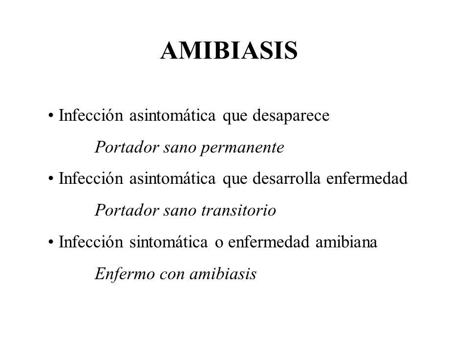 AMIBIASIS Infección asintomática que desaparece Portador sano permanente Infección asintomática que desarrolla enfermedad Portador sano transitorio In