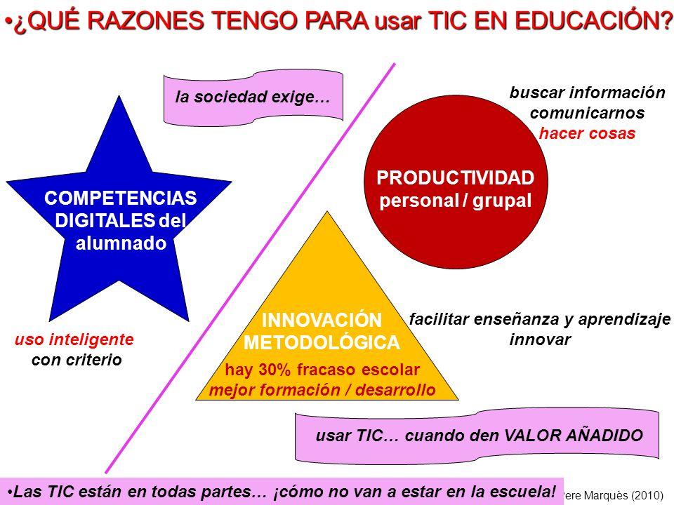 ¿QUÉ RAZONES TENGO PARA usar TIC EN EDUCACIÓN?¿QUÉ RAZONES TENGO PARA usar TIC EN EDUCACIÓN.