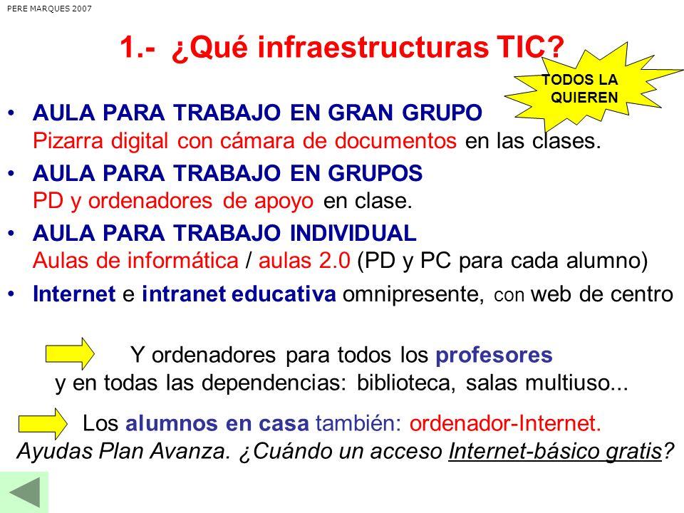 1.- ¿Qué infraestructuras TIC.