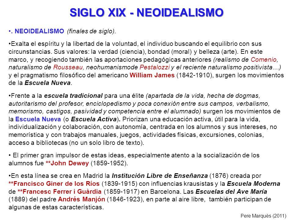 SIGLO XIX - NEOIDEALISMO. NEOIDEALISMO (finales de siglo). Exalta el espíritu y la libertad de la voluntad, el individuo buscando el equilibrio con su