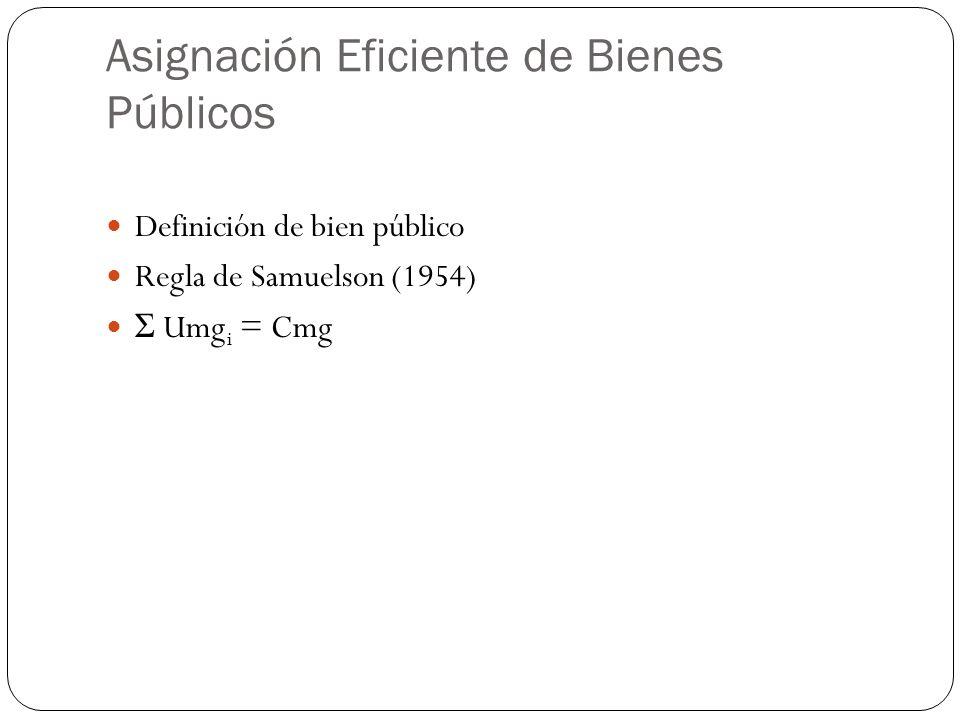 Asignación Eficiente de Bienes Públicos Definición de bien público Regla de Samuelson (1954) Σ Umg i = Cmg