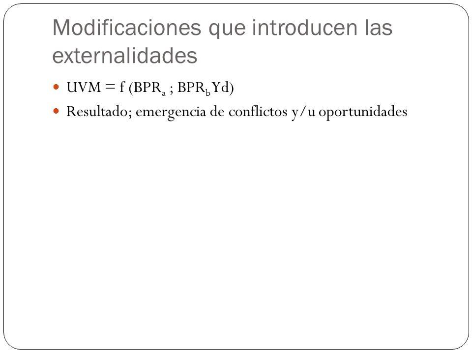 Nueva Función Objetivo de los gobiernos Bajo cooperación plena; PGE a * PGE b = f( UVM a ; $R a ) * f( UVM b ; $R b ) Bajo no cooperación; PGE j = f( UVM; $R)