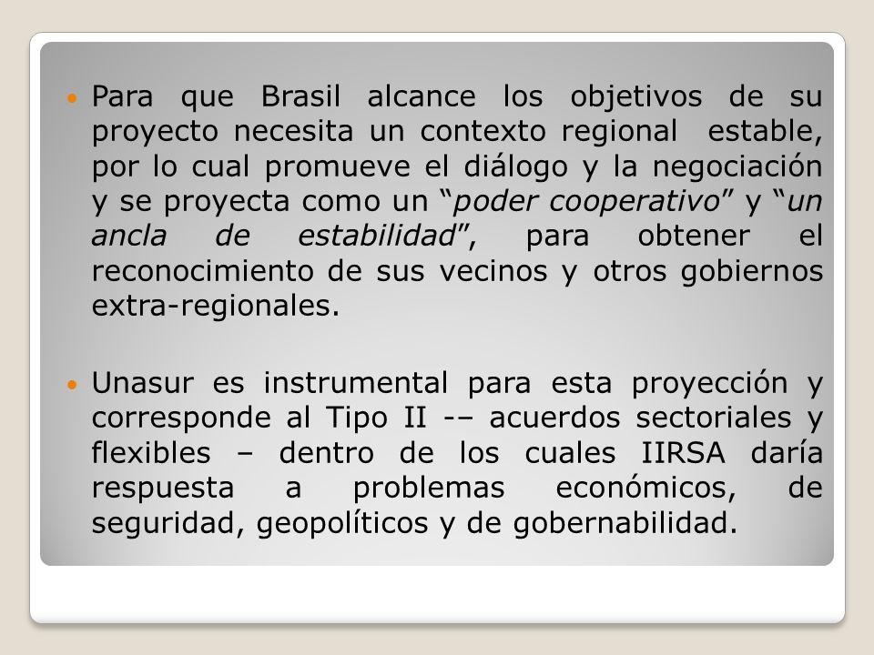 Para que Brasil alcance los objetivos de su proyecto necesita un contexto regional estable, por lo cual promueve el diálogo y la negociación y se proy