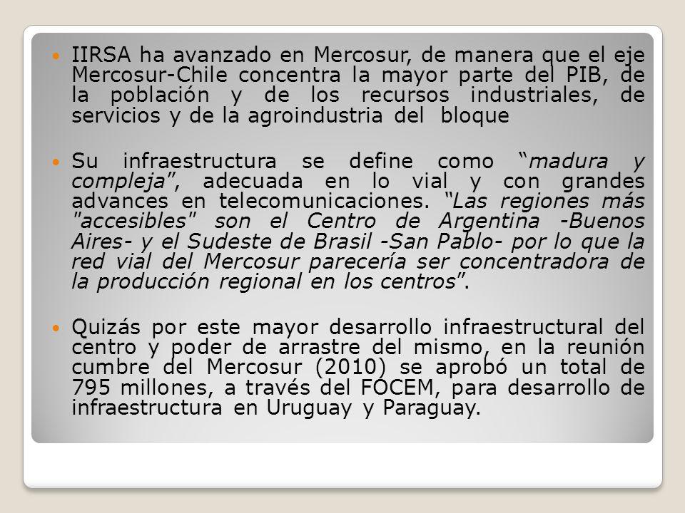 IIRSA ha avanzado en Mercosur, de manera que el eje Mercosur-Chile concentra la mayor parte del PIB, de la población y de los recursos industriales, d